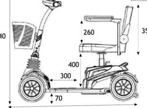 Dimensiones de un scooter