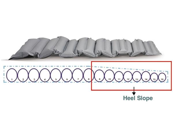 Zona de alivio de presión en los talones